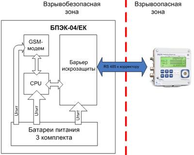 sxema_bpek_04_ek.jpg